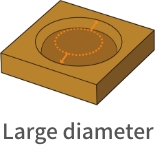 Large diameter