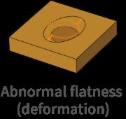 Abnormal flatness (deformation)