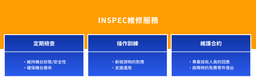 INSPEC維修服務